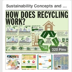 How Infographics Add Meaning to Sustainability ...
