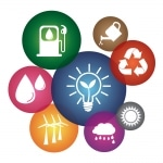 sustainability concepts