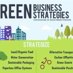 Sustainability Communications Infographic